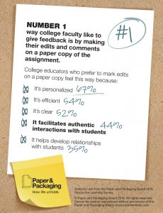 Infographic College Educators Prefer Paper Edits back-to-school report