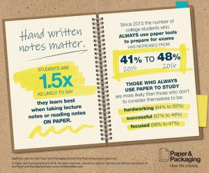 Infographic Handwritten Notes Matter Back-to-school report