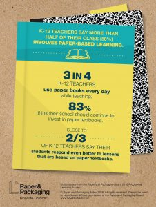 Infographic K-12 Teachers Classroom Involve Paper Based Learning Back-to-School Report