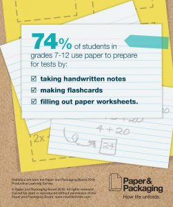 Infographic Students Use Paper to Prepare for Tests Back-to-School Report
