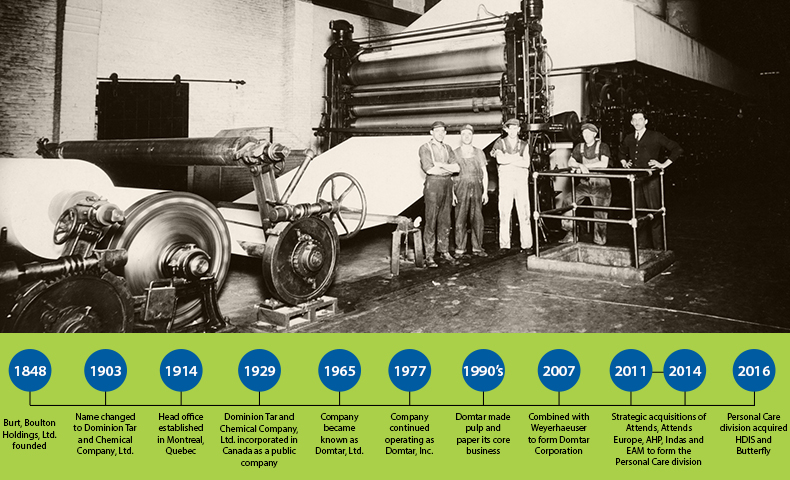 Domtar: A History of Agility, Innovation and Caring